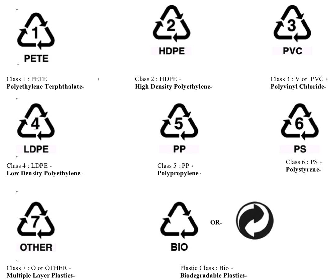 Beware Dont Re Use Your Old Plastic Bottles Heres Why Khoobsurati